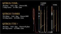 パームスロッドクワトロQTRGS-46XULスピニング4ピース