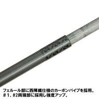 天龍(テンリュウ)パワーマスターサンドウォーカーPMS1032S-MLMスピニング2ピース