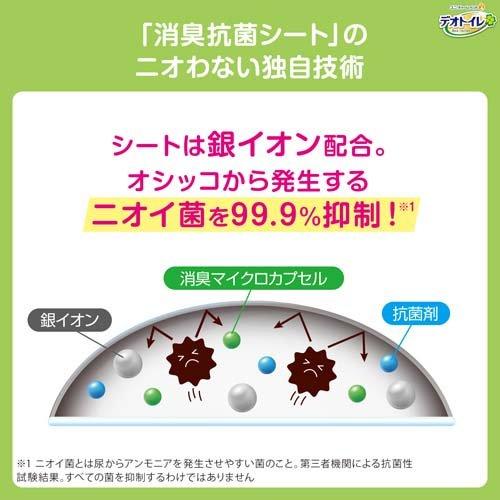 デオトイレ複数ねこ用消臭・抗菌シート