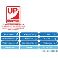 ブリタスタイルマクストラプラスカートリッジ1個付き(日本正規品)ブルー1.4L4枚目