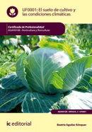 El suelo de cultivo y las condiciones climáticas