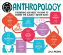 A Degree in a Book: Anthropology