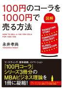 【図解】 100円のコーラを1000円で売る方法