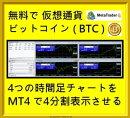 『 無料で 仮想通貨 ビットコイン ( BITCOIN ) の4つの時間足チャートを MT4 で4分割表示させる方法 』 - 全18手順 …