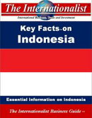 Key Facts on Indonesia
