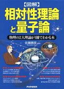 [図解]相対性理論と量子論