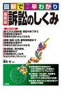 最新版 訴訟のしくみ【電子書籍】[ 藤田 裕 監修 ]