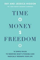 Time, Money, Freedom