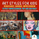 Art Styles for Kids : Renaissance, Baroque, Impressionism to Post-Impressionism, Pop and Abstract | Art Hist…