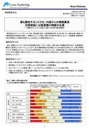 情報セキュリティ対策に関する企業の動向調査