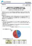 未婚若手社会人の生命保険加入実態に関する調査