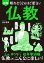 眠れなくなるほど面白い 図解 仏教【電子書籍】[ 渋谷申博 ]
