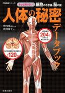 人体の秘密データブック