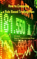 How to Compose a Rule Based Trading Plan