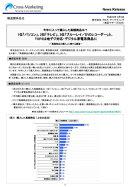 「高額商品の購入」に関する調査