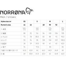 NORRONA(ノローナ)BitihornWoolShirtMen's2605-18