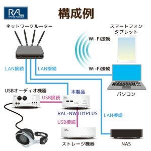 RAL-NWT01構成例