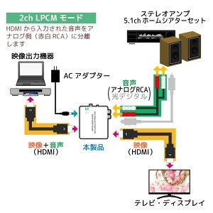 RP-HD2HDA1