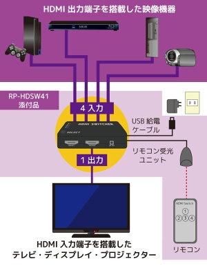RP-HDSW41接続イメージ