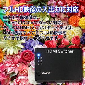 RP-HDSW41
