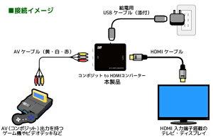 RS-AV2HD1イメージ