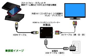 RS-HD2AV1イメージ