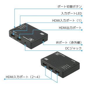 RS-HDSW41-4K各部名称