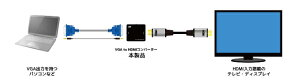 RS-VGA2HD1イメージ