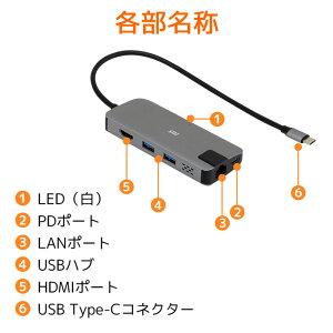 USBType-CマルチアダプターRS-UCHD-PHL