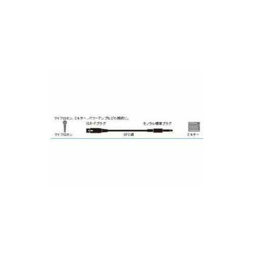 Audio-Technica オーディオテクニカ キャノンメス~モノラル標準フォーン5.0m ATL409A/5.0 家電 オーディオ関連 Audio-Technica【ポイント10倍】【int_d11】