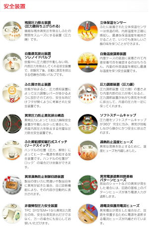 cuckoonew圧力名人全自動発芽玄米炊飯器CUCKOOクックIH圧力マルチ調理器CRP-HJ0657F日本モデルNew圧力名人(5.5合炊き)【送料無料】【smtb-f】
