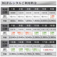 wifiレンタル料金テーブル