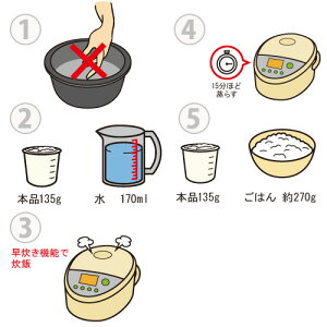PLC米炊き方