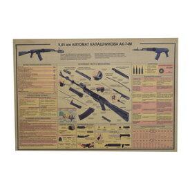 ミリタリーポスター AK-74 カラシニコフ自動小銃 仕様図 B3サイズ イラストポスター ソ連軍 AK74 Avtomat Kalashnikova-74 アサルトライフル 構図 設計図 クラフト紙