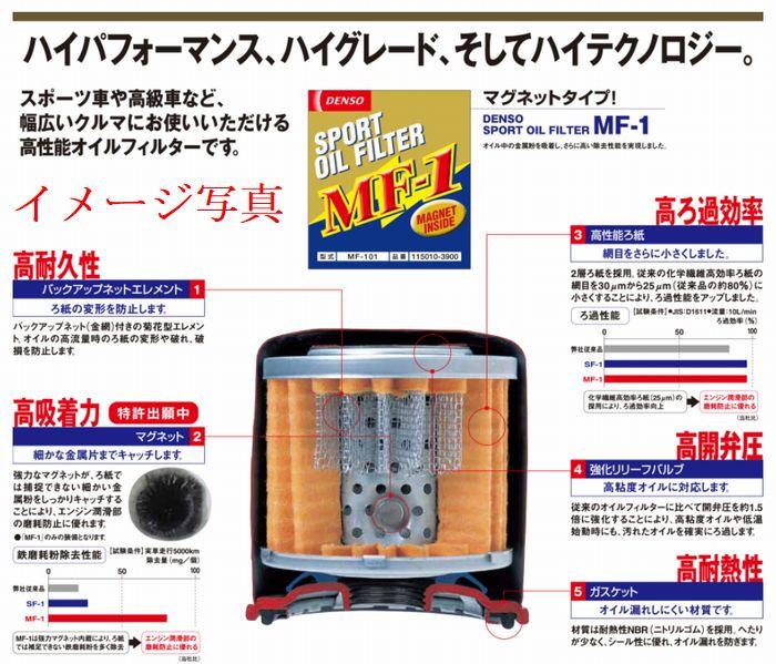 ストリーム(RN4)(K20A)(iL,iS,S(4WD))(2001/1〜1996/7)DENSOデンソースポーツオイルフィルター(MF-1)マグネットタイプ