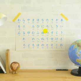 あいうえお表 6枚セット あいうえお表 学習 学習ポスター カタカナ アルファベット 数字 知育 リビング学習 インテリア ギフト 【あす楽対応】