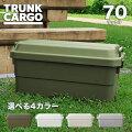 【20代男性】持ち運びに重宝!キャンプギアを整理する収納ボックスのおすすめは?