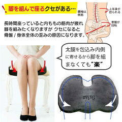 座るだけで脚を組まずに楽にすわれる骨盤矯正クッション(低反発クッション+ゲルクッション)ゲーミングチェアGamingchair