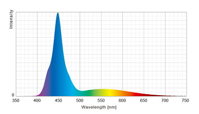 オルカオプティマスリーフナノLEDライト30〜60cm対応水槽用専用ブラケット付
