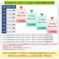 WiFiレンタル無制限ワイマックスレンタル速度制限について