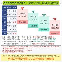 [有線接続クレードルセット]WiFiレンタル90日プラン「ドコモXiWiFiレンタル無制限」1日レンタル料180円最大速度下り150M[サイズ:約74(W)×74(H)×17.3(D)mmWiFi端末:富士ソフトFS030W]WiFiレンタル国内専用!!08