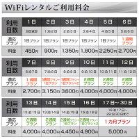 【レンタル】使い過ぎたスマホの通信量対策[WiFiレンタル90日プラン]「ワイモバイル月間通信量7GB広範囲エリア対応」1日レンタル料100円最大速度下り110M[サイズ:約110(W)×67(H)×18(D)mmWiFi端末:HUAWEIGL09P]WiFiレンタル国内専用!!03