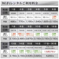 【レンタル】WiFiレンタル無制限「WiMAX2+WiFiレンタル30日プラン」1日レンタル料200円最大速度下り110M[サイズ:約109(W)×65(H)×8.2(D)mmWiFi端末:NECNAD11]モバイルWiFiルーターレンタル国内専用!!03