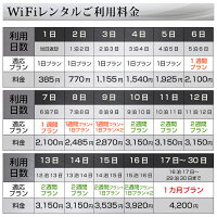 WiFiレンタル無制限ワイモバイルレンタル502HW料金テーブル