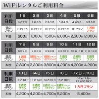 WiFiレンタル無制限ワイマックスレンタル料金テーブル