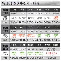 WiFiレンタル無制限ソフトバンクレンタル601HW料金テーブル