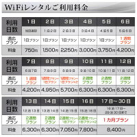 WiFiレンタル無制限ソフトバンクレンタル303ZT料金テーブル
