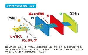活性炭入り高性能消臭フィルター立体構造BMC活性炭入りフィットマスクレギュラーサイズ50枚入