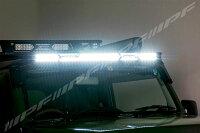 600Sシリーズ配光