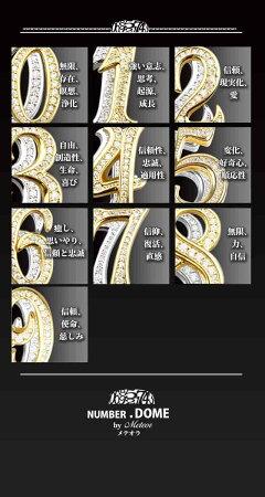 【予約2月7日販売】Meteor(メテオラ)namber.domeナンバーネックレス数字アンクレットブレスレット長さ調節調節可能カラバリプレゼントギフトチェーンペアレディースゴールドシルバーメンズユニセックス革紐チェーン付き0123456789